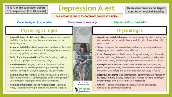 Depression Alert