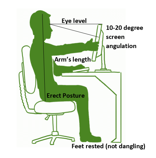 Posture for screen