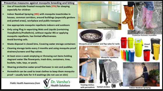 Preventing_Mosquito_biting_and_breeding