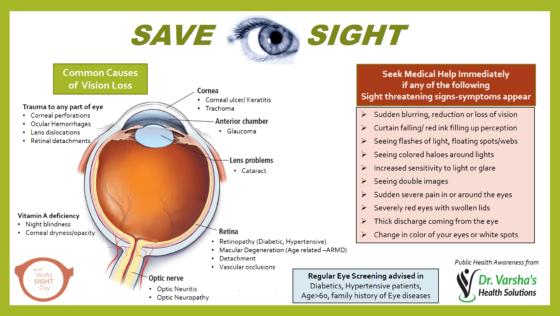 Save_Sight