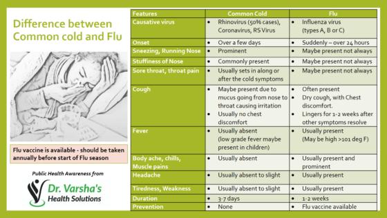 common_cold_vs_flu_new