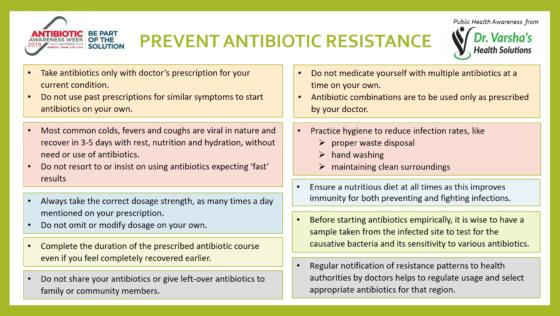 Prevent_Antibiotic_Resistance
