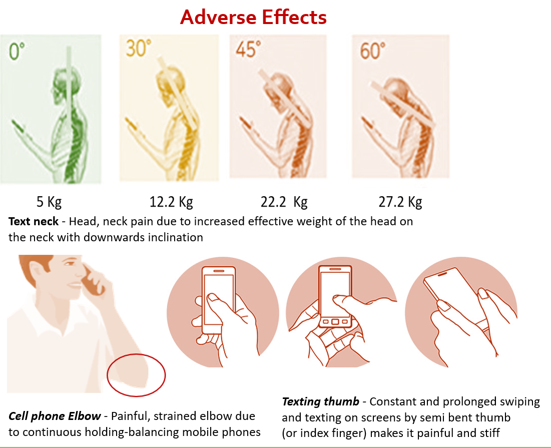 Mobile phone adverse effects