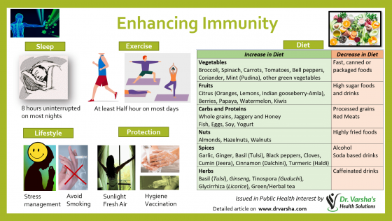 Enhancing-Immunity