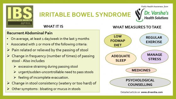IBS-Awareness