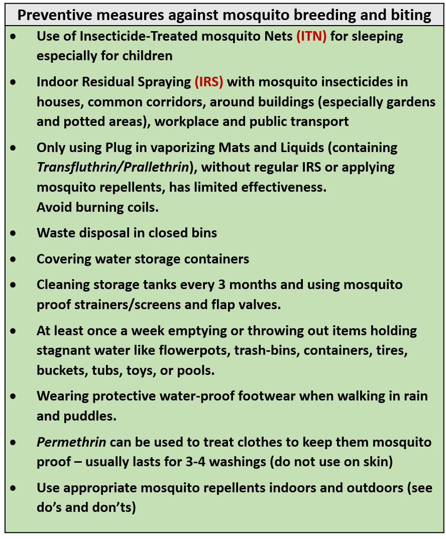 Preventing mosquito breeding and biting