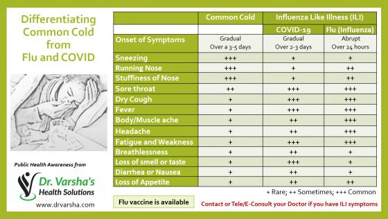 Common-Cold-vs-COVID-and-Flu
